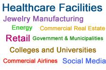 wordcloud-industries-served-sm